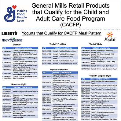 Retail-CACFP-Qualifying-Product-List