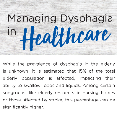Managing Dysphagia in Healthcare Resource