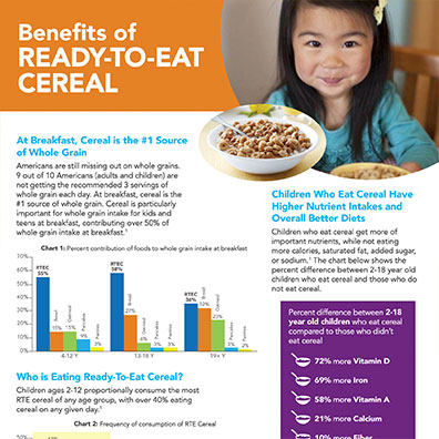 Benefits-of-Ready-to-Eat-Cereal