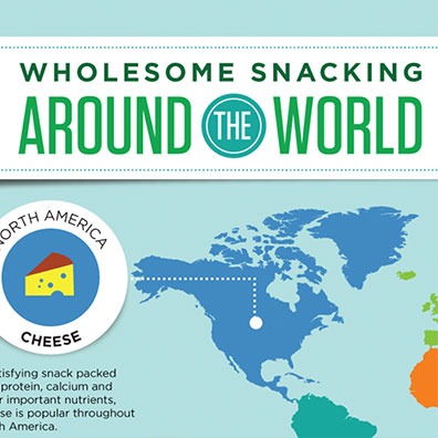 SnackingAroundTheWorld